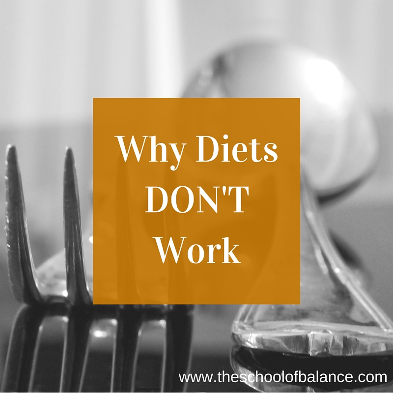 Why diets don't work blog