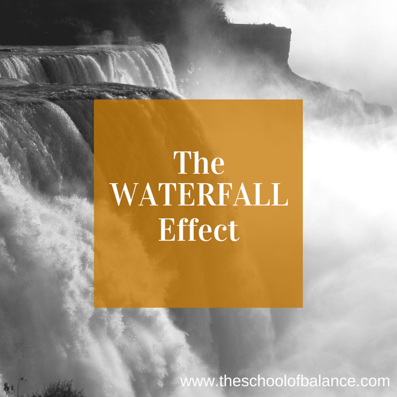 Waterfall Effect blog